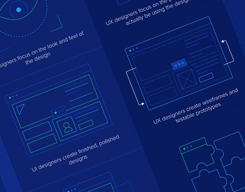 What is the Difference Bewteen UX and UI